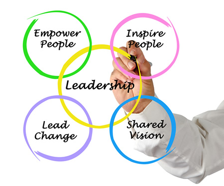Being a Successful Common Good Leader - Have a Positive Impact